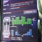 touch screen display tells the truth about fuel and power consumption